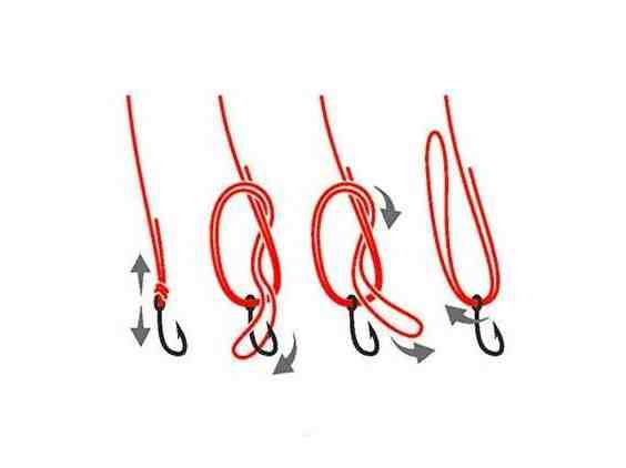 Comment faire une boucle avec un appareil à boucle pêche ?